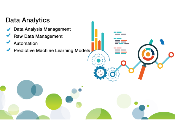 Data Analysis Management dubai